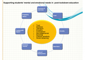 slide 2 Godson students wellbeing