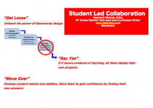 slide 3 Hedreich student led collaboration